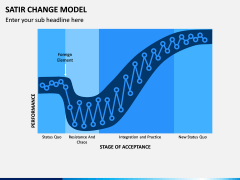 Satir Change Model PPT Slide 3