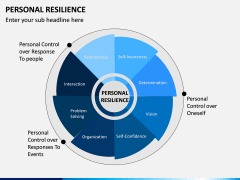 Personal Resilience PPT Slide 3