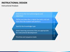 Instructional Design PPT Slide 17