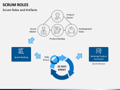SCRUM Roles PPT Slide 4