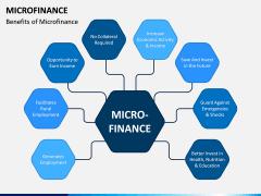 Microfinance PPT Slide 1