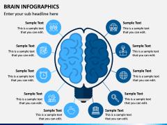 Brain Infographics PPT Slide 8