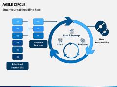 Agile Circle PPT Slide 4
