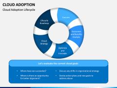 Cloud Adoption PPT Slide 2