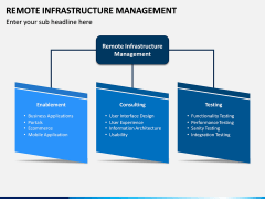 Remote Infrastructure Management PPT Slide 1