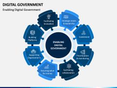 Digital Government PPT Slide 1