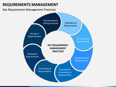 Requirements Management PPT Slide 2