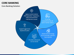 Core Banking PPT Slide 7