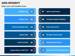 Data Integrity PPT Slide 7