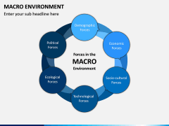 Macro Environment PPT Slide 3