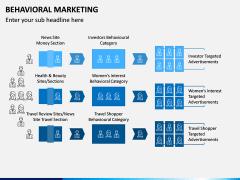 Behavioral Marketing PPT Slide 10