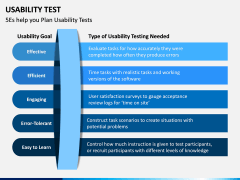 Usability Test PPT Slide 9