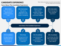 Candidate Experience PPT Slide 8