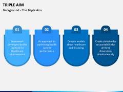 Triple Aim PPT Slide 3