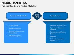 Product Marketing PPT Slide 4