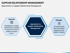 Supplier Relationship Management PPT Slide 3