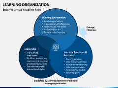 Learning Organization PPT Slide 9