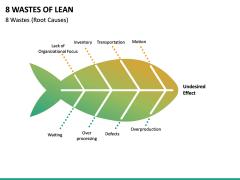 8 Wastes of Lean PPT Slide 6