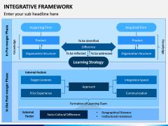 Integrative Framework PPT Slide 7