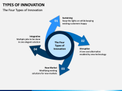 Types of Innovation PPT Slide 2