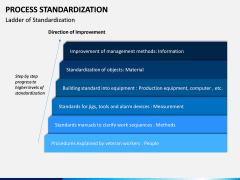 Process Standardization PPT Slide 5