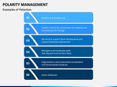 Polarity Management PPT Slide 5