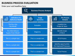 Business Process Evaluation PPT Slide 3