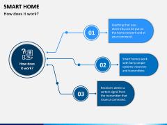 Smart Home PPT Slide 3