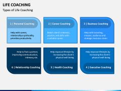 Life Coaching PPT Slide 2
