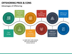 Offshoring Pros and Cons PPT Slide 5