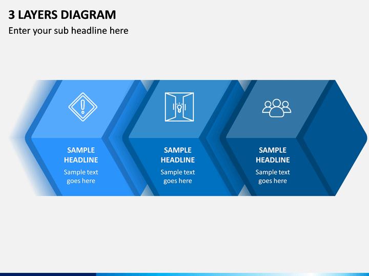 3 Layers Diagram PPT Slide 1
