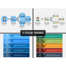 Customer Referral Program PPT Cover Slide
