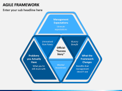 Agile Framework PPT Slide 3