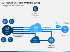 Software Defined WAN PPT Slide 4