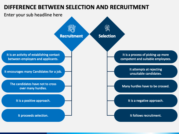 Difference Between Selection and Recruitment PPT Slide 1