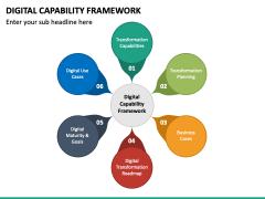 Digital Capability Framework PPT Slide 2