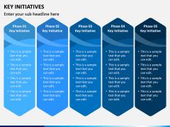 Key Initiatives PPT Slide 6