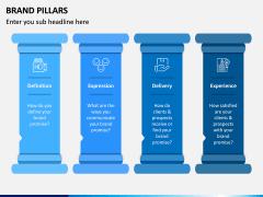 Brand Pillars PPT Slide 3