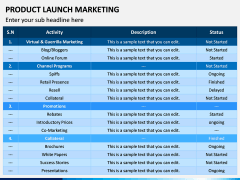 Product Launch Marketing PPT Slide 10