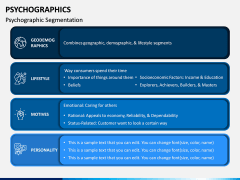 Psychographics PPT Slide 2