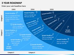 3 Year Roadmap PPT Slide 6