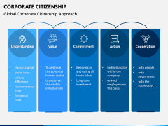 Corporate Citizenship PPT Slide 5