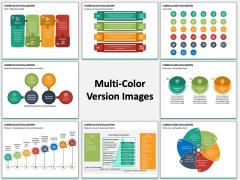 Curriculum Evaluation Multicolor Combined