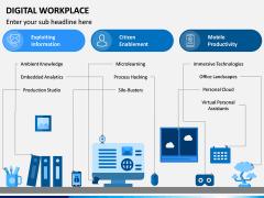 Digital Workplace PPT Slide 4