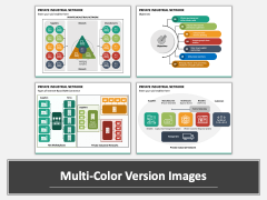 Private Industrial Network PPT Multicolor Combined