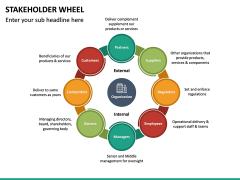 Stakeholder Wheel PPT Slide 14