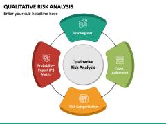 Qualitative Risk Analysis PPT Slide 2