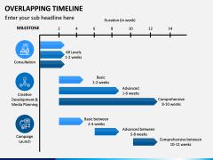 Overlapping Timeline PPT Slide 7