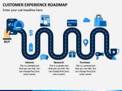 Customer Experience Roadmap PPT Slide 3