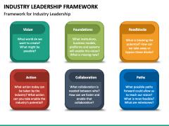 Industry Leadership Framework PPT Slide 2